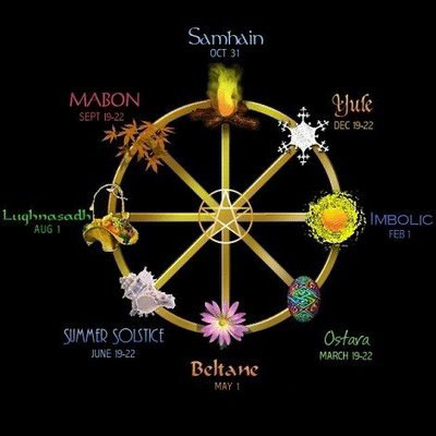 The Wheel of the Year - Pagan holidays